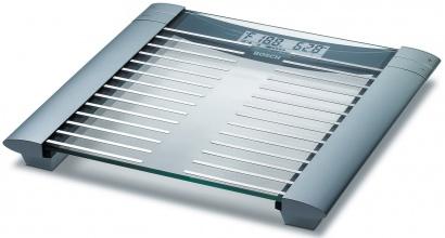 Bosch PPW 5310