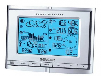 Sencor SWS 180