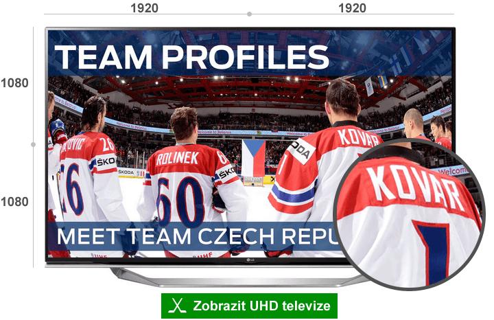 Mistrovství světa v hokeji v Ultra HD rozlišení
