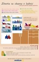 Jak správně skladovat potraviny v ledničce