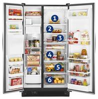Uspořádání ledničky